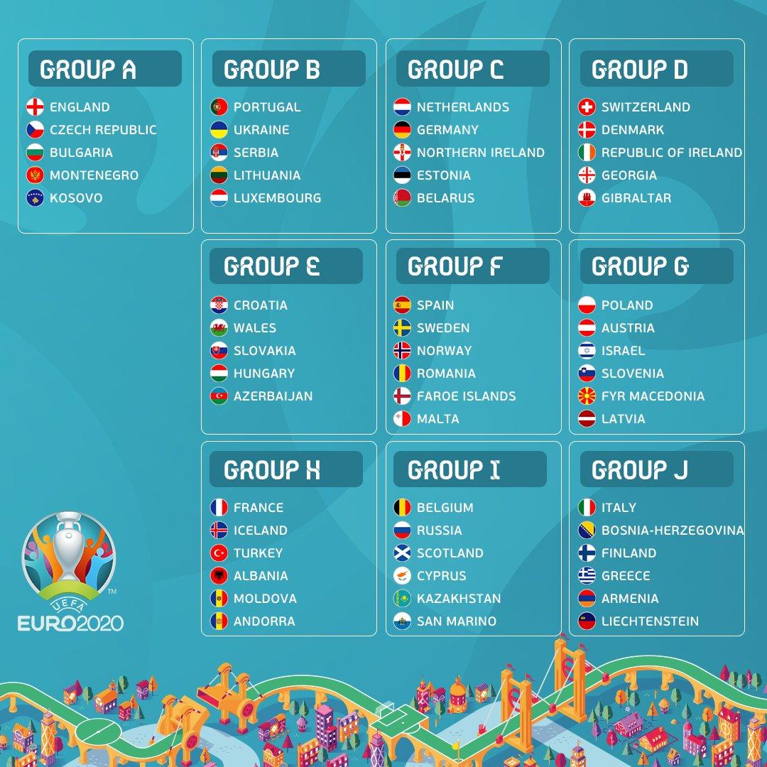 Jadwal Play-Off Kwalifikasi Piala Eropa 2020 Euro 2020